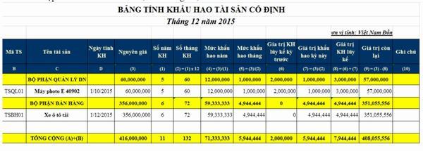 huong-dan-cach-lap-bang-tinh-khau-hao-tscd-tk-214-1