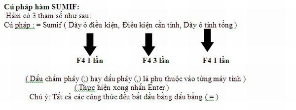 ke-toan-excel-huong-dan-chi-tiet-cach-su-dung-ham-sumif-2