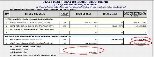 huong-dan-ke-khai-bo-sung-dieu-chinh-thue-gtgt-tren-htkk-340-4